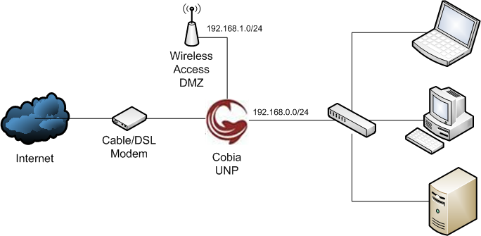 Cobia_use_case_wireless_dmz
